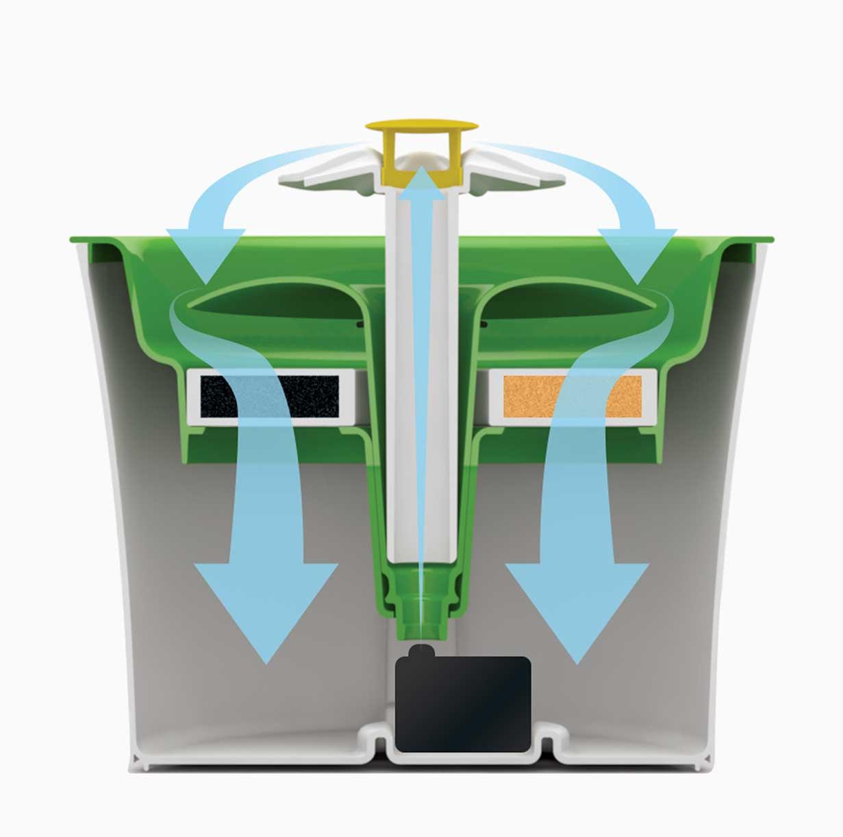 Sistema de filtración de la fuente para gatos Catit Flower Fountain