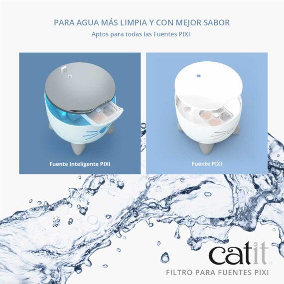 43721-43722_Catit_PIXI Filters_Panel 2_ES